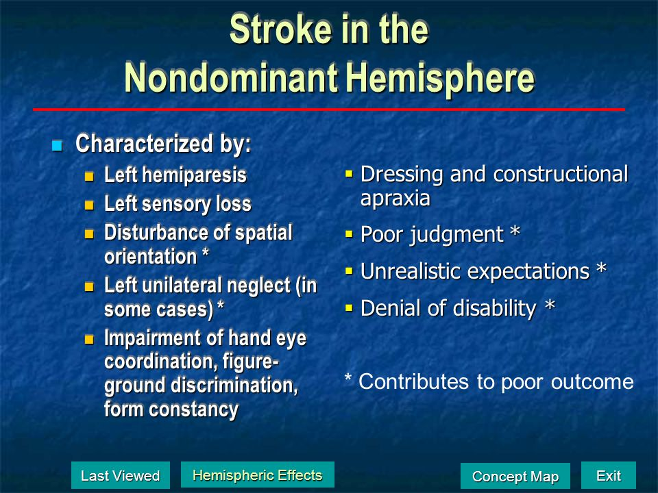 Exit Concept Map Concept Map Stroke in the Dominant Hemisphere Characterized by: –Right hemiparesis –Right sensory loss (Hemiplegia = hemiparesis + he