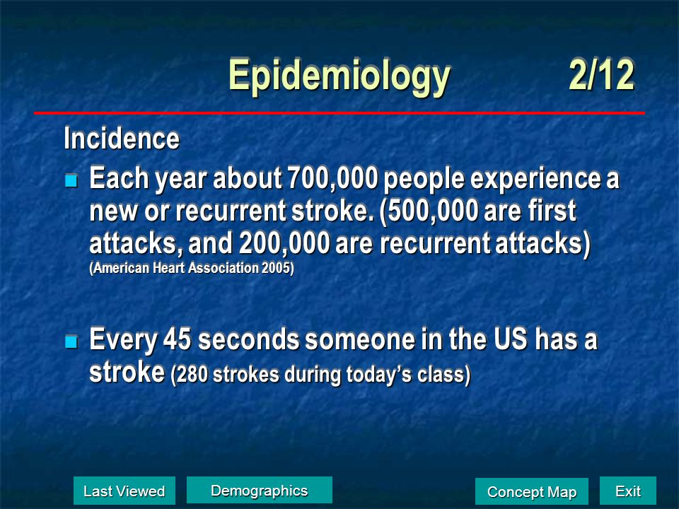 Exit Concept Map Concept Map Predictors of Stroke Previous stroke Previous stroke Transient ischemic attacks: 35% of thrombotic strokes were preceded by TIA Transient ischemic attacks: 35% of thrombotic strokes were preceded by TIA Previous stroke Previous stroke Transient ischemic attacks: 35% of thrombotic strokes were preceded by TIA Transient ischemic attacks: 35% of thrombotic strokes were preceded by TIA Last Viewed Last Viewed Etiology and Pathology Etiology and Pathology