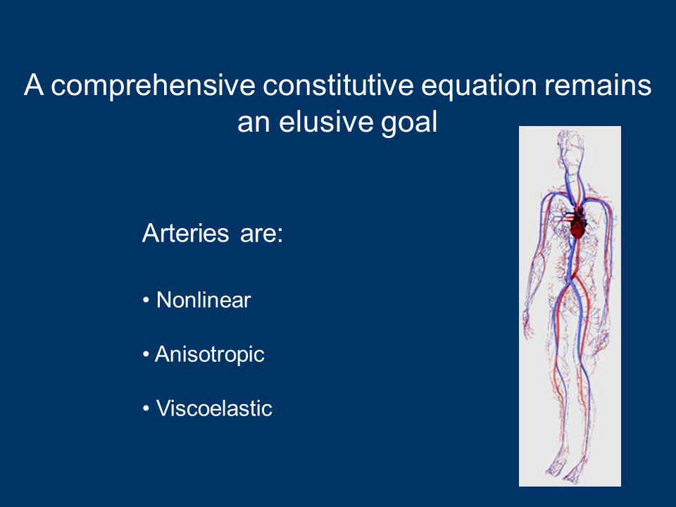 Arteries are: Nonlinear Anisotropic Viscoelastic A comprehensive constitutive equation remains an elusive goal
