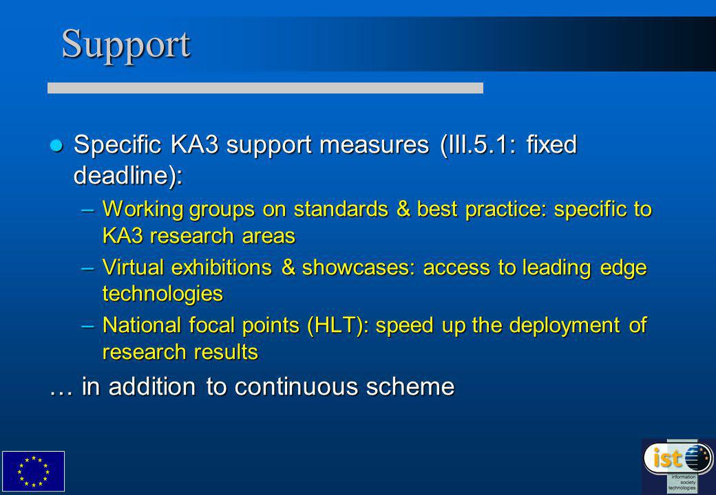 Support Specific KA3 support measures (III.5.1: fixed deadline): Specific KA3 support measures (III.5.1: fixed deadline): –Working groups on standards & best practice: specific to KA3 research areas –Virtual exhibitions & showcases: access to leading edge technologies –National focal points (HLT): speed up the deployment of research results … in addition to continuous scheme