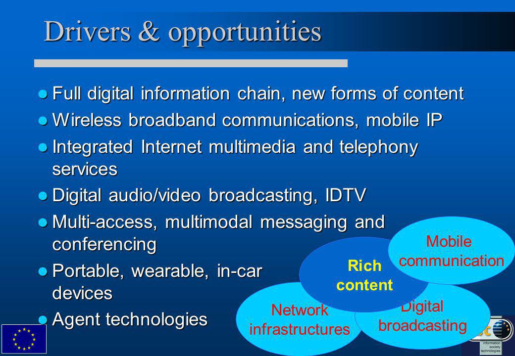 Drivers & opportunities Full digital information chain, new forms of content Full digital information chain, new forms of content Wireless broadband communications, mobile IP Wireless broadband communications, mobile IP Integrated Internet multimedia and telephony services Integrated Internet multimedia and telephony services Digital audio/video broadcasting, IDTV Digital audio/video broadcasting, IDTV Multi-access, multimodal messaging and conferencing Multi-access, multimodal messaging and conferencing Portable, wearable, in-car devices Portable, wearable, in-car devices Agent technologies Agent technologies Network infrastructures Digital broadcasting Rich content Mobile communication