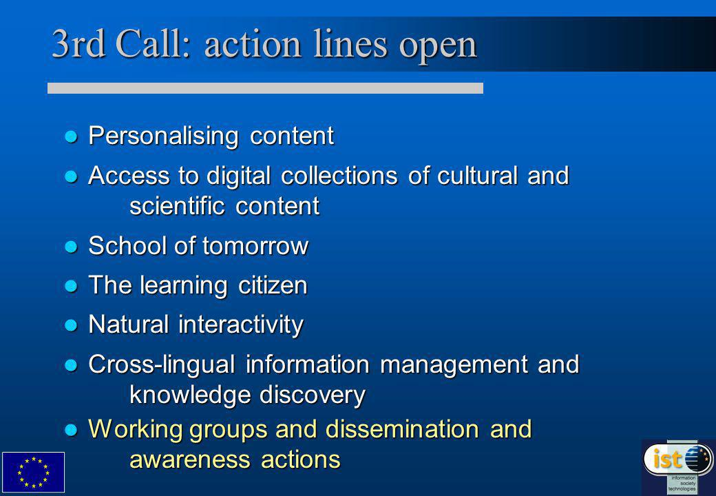 3rd Call: action lines open Personalising content Personalising content Access to digital collections of cultural and scientific content Access to digital collections of cultural and scientific content School of tomorrow School of tomorrow The learning citizen The learning citizen Natural interactivity Natural interactivity Cross-lingual information management and knowledge discovery Cross-lingual information management and knowledge discovery Working groups and dissemination and awareness actions Working groups and dissemination and awareness actions