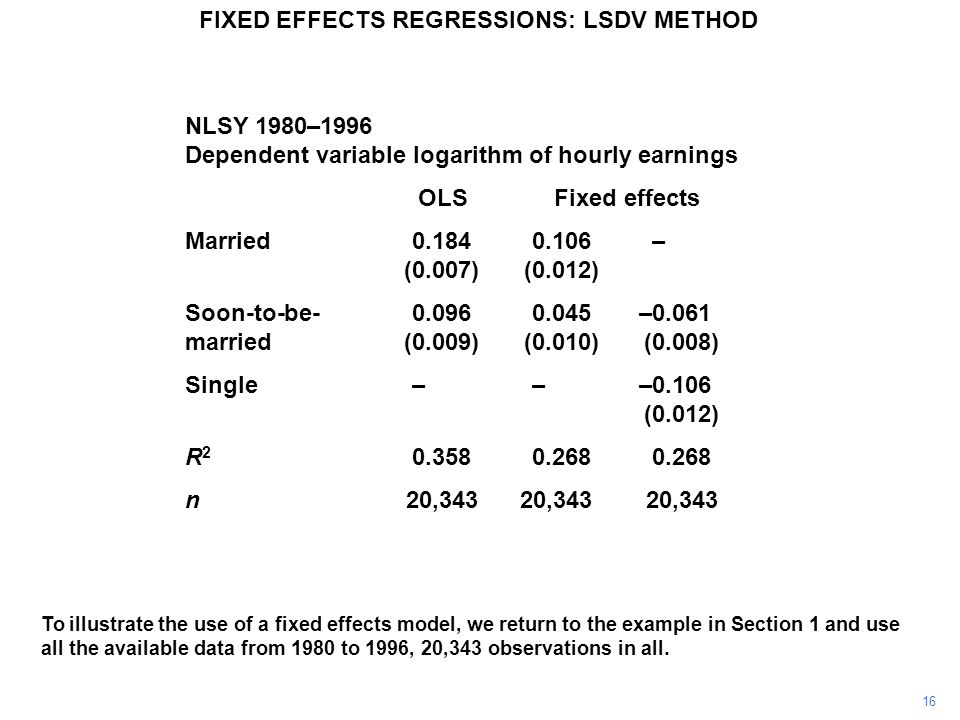 To illustrate the use of a fixed effects model, we return to the example in Section 1 and use all the available data from 1980 to 1996, 20,343 observa
