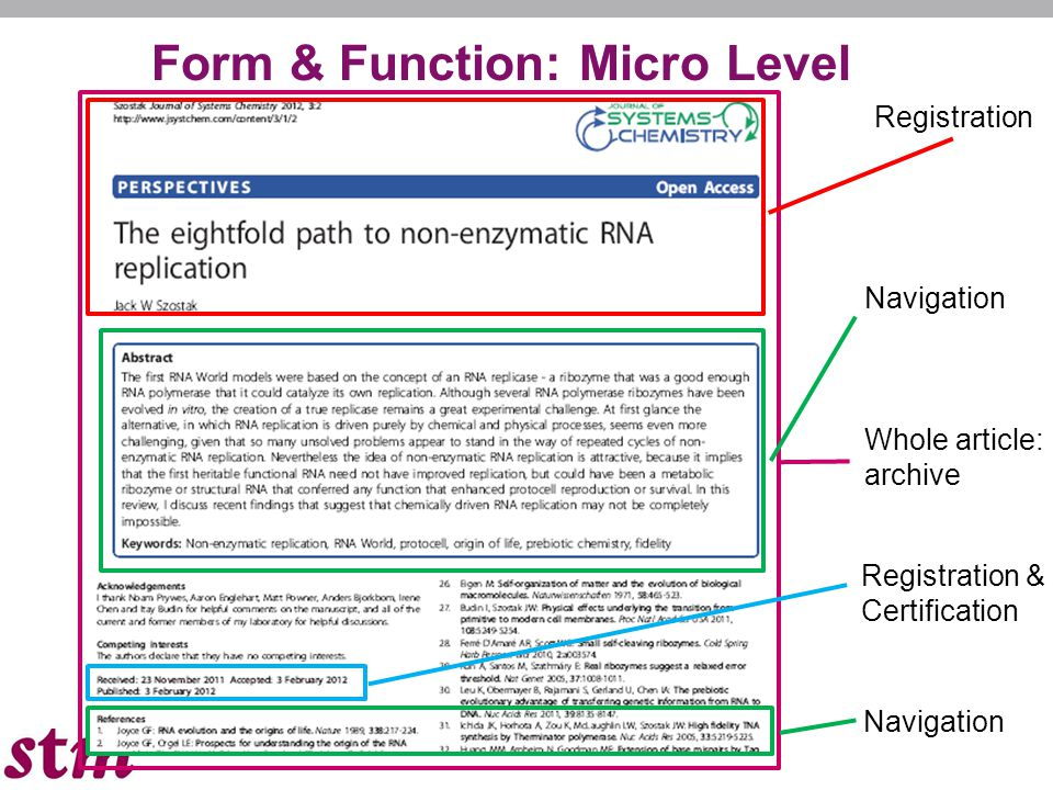Form & Function: Micro Level Registration Registration & Certification Navigation Whole article: archive