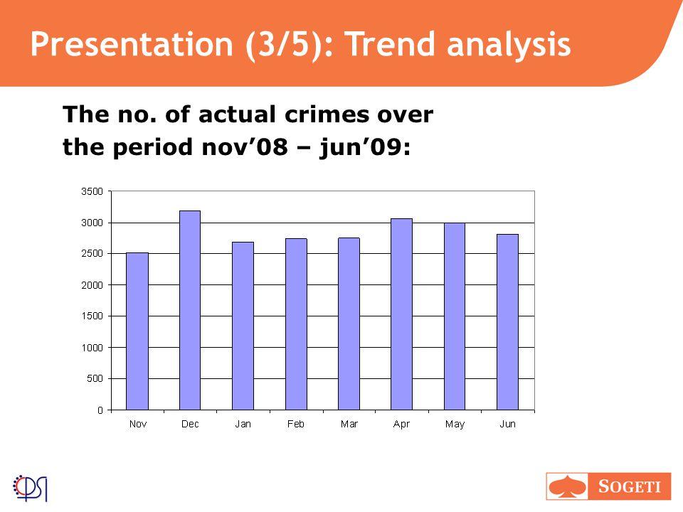 Presentation (3/5): Trend analysis The no. of actual crimes over the period nov08 – jun09: