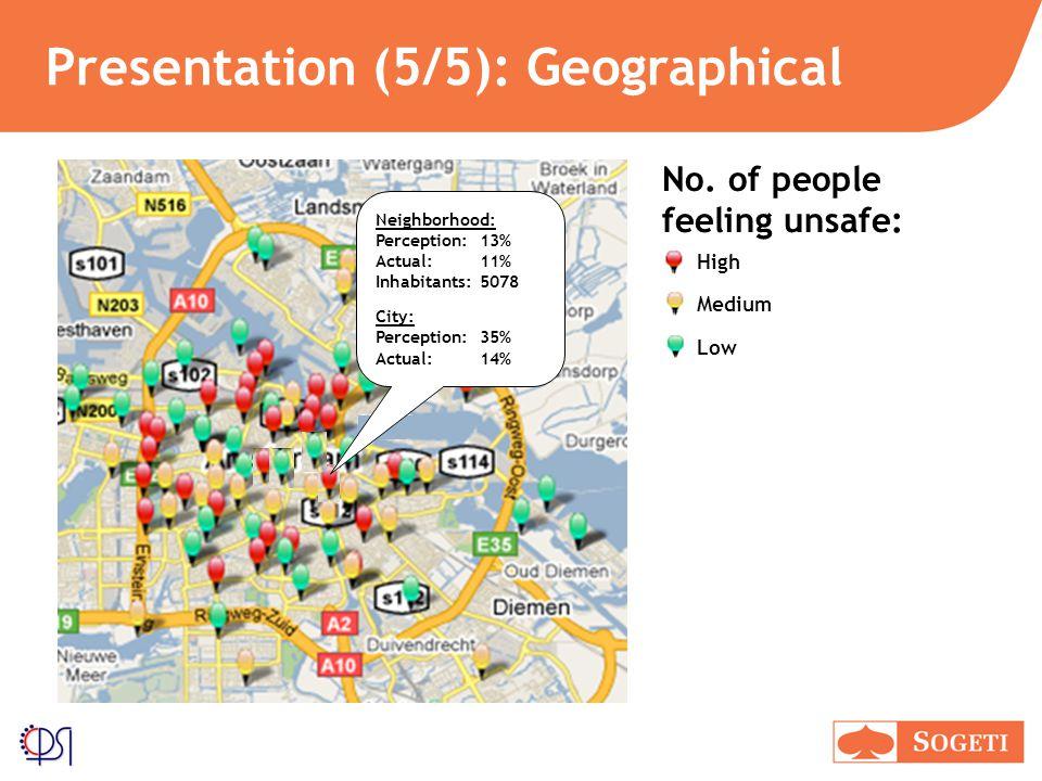 Presentation (5/5): Geographical High Low Medium No.