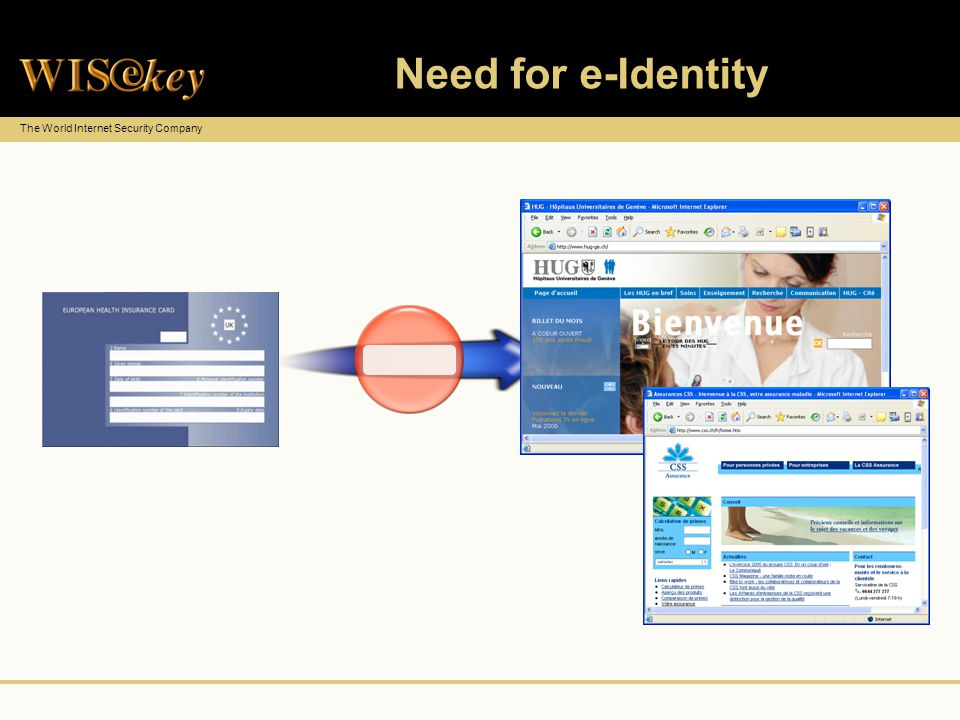The World Internet Security Company Need for e-Identity