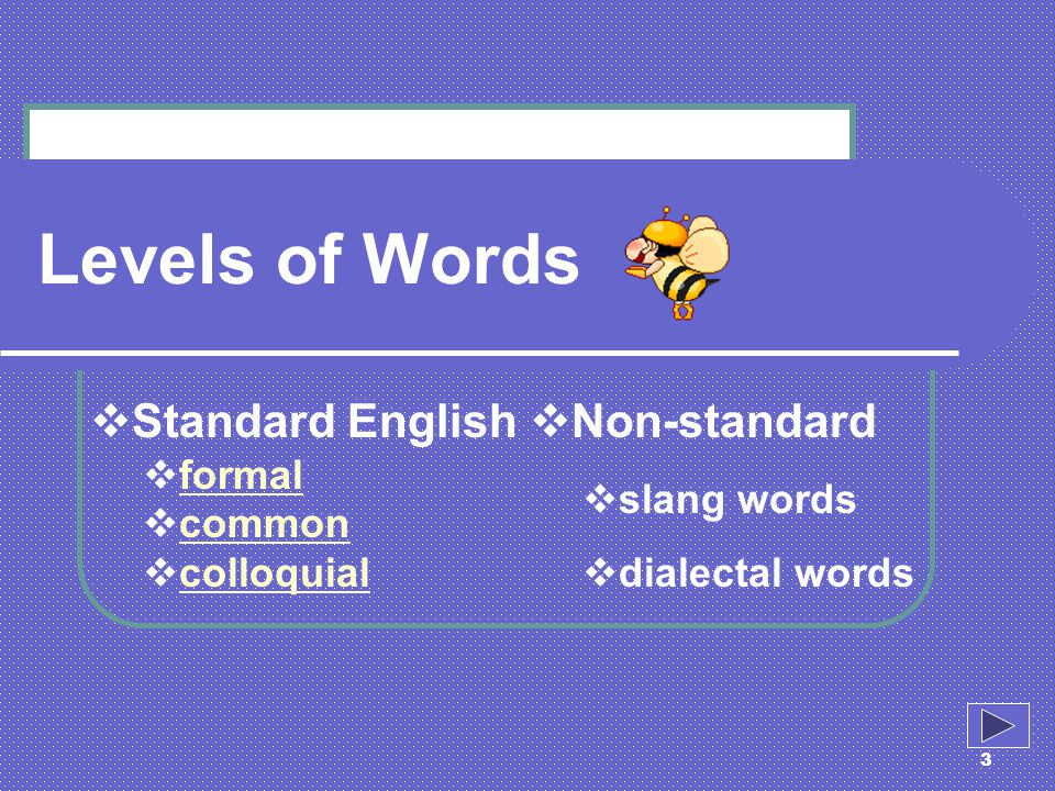 3 Levels of Words Standard English formal common colloquial Non-standard slang words dialectal words