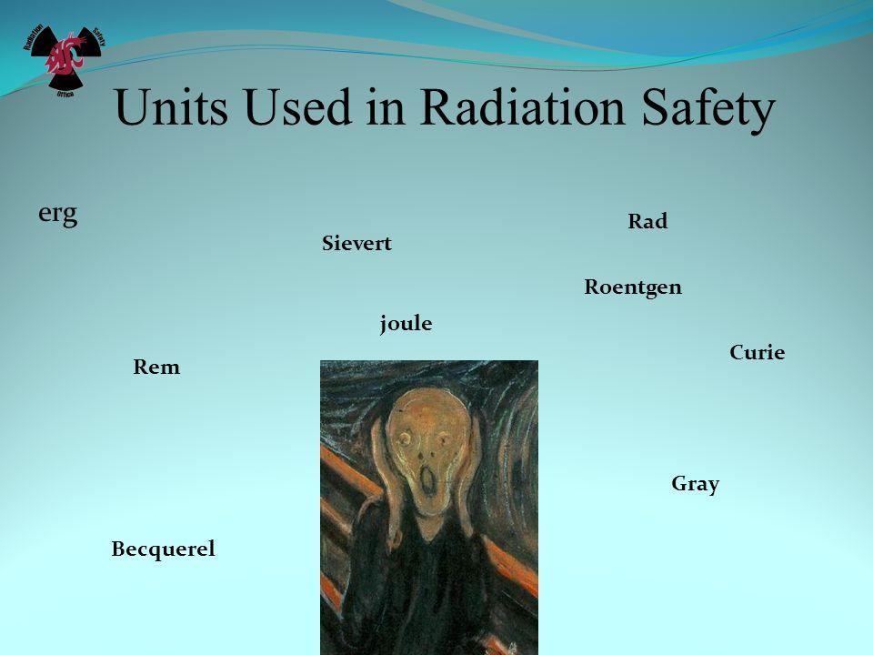 Radiation Safety Training Dose limits and Dosimetry Washington State University Radiation Safety Office