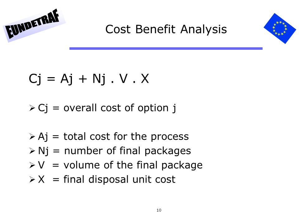 10 Cost Benefit Analysis Cj = Aj + Nj. V.