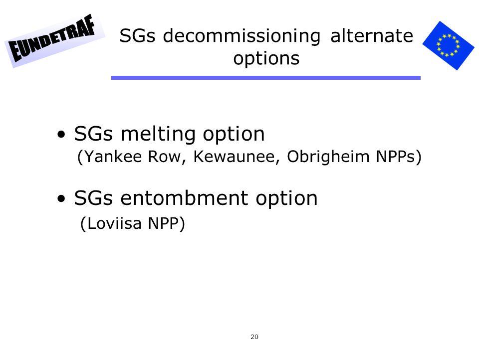 20 SGs decommissioning alternate options SGs melting option (Yankee Row, Kewaunee, Obrigheim NPPs) SGs entombment option (Loviisa NPP)