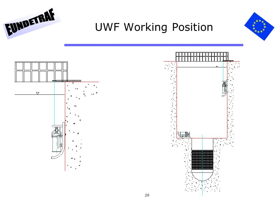 26 UWF Working Position