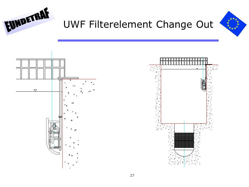 27 UWF Filterelement Change Out