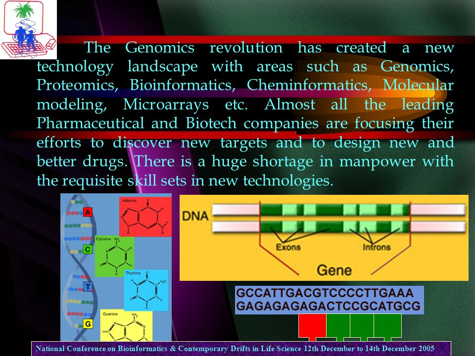 The Genomics revolution has created a new technology landscape with areas such as Genomics, Proteomics, Bioinformatics, Cheminformatics, Molecular modeling, Microarrays etc.