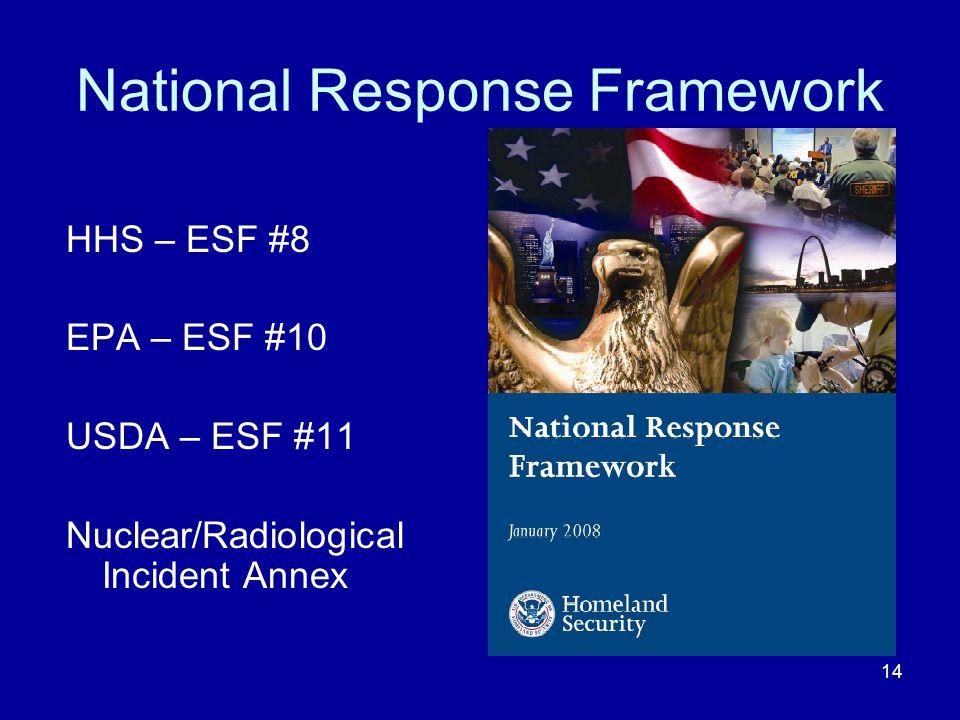 14 National Response Framework HHS – ESF #8 EPA – ESF #10 USDA – ESF #11 Nuclear/Radiological Incident Annex