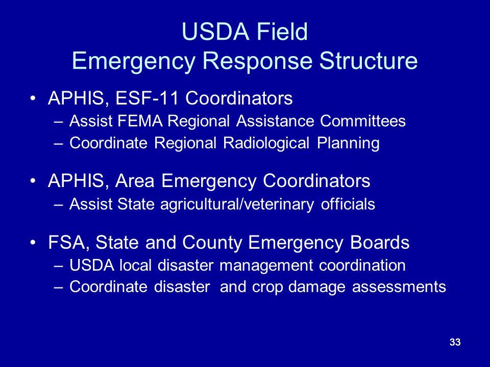 33 USDA Field Emergency Response Structure APHIS, ESF-11 Coordinators –Assist FEMA Regional Assistance Committees –Coordinate Regional Radiological Pl