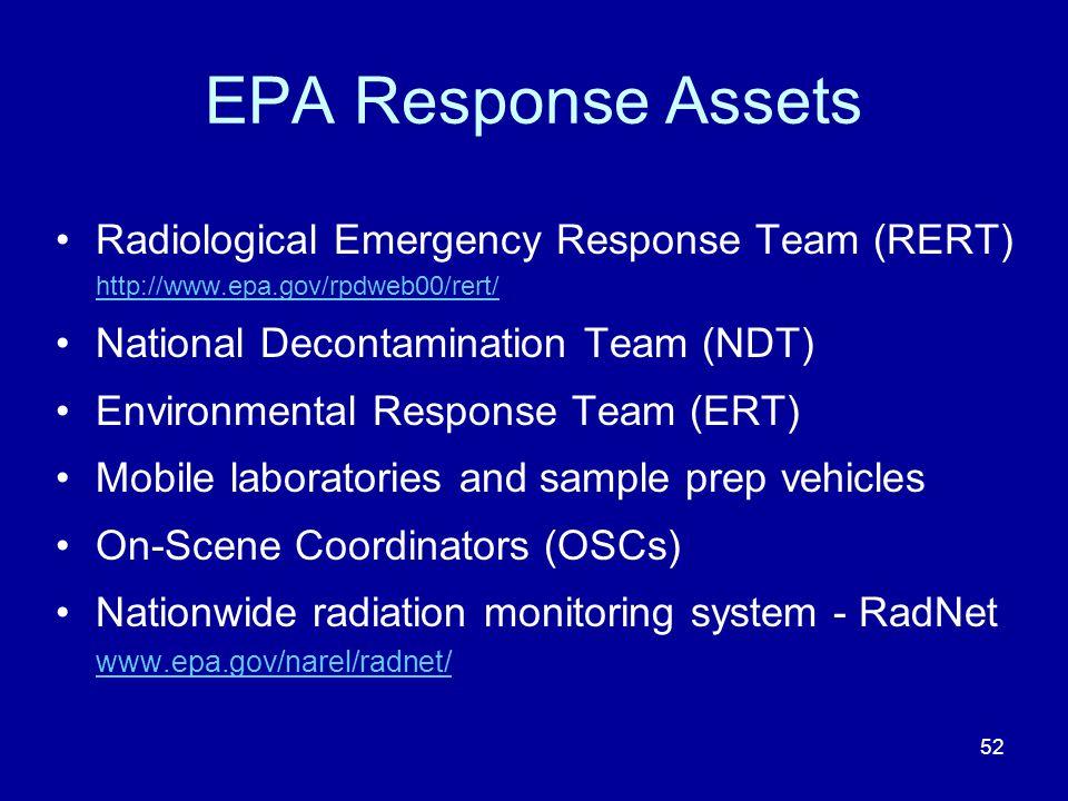 52 EPA Response Assets Radiological Emergency Response Team (RERT) http://www.epa.gov/rpdweb00/rert/ http://www.epa.gov/rpdweb00/rert/ National Decont