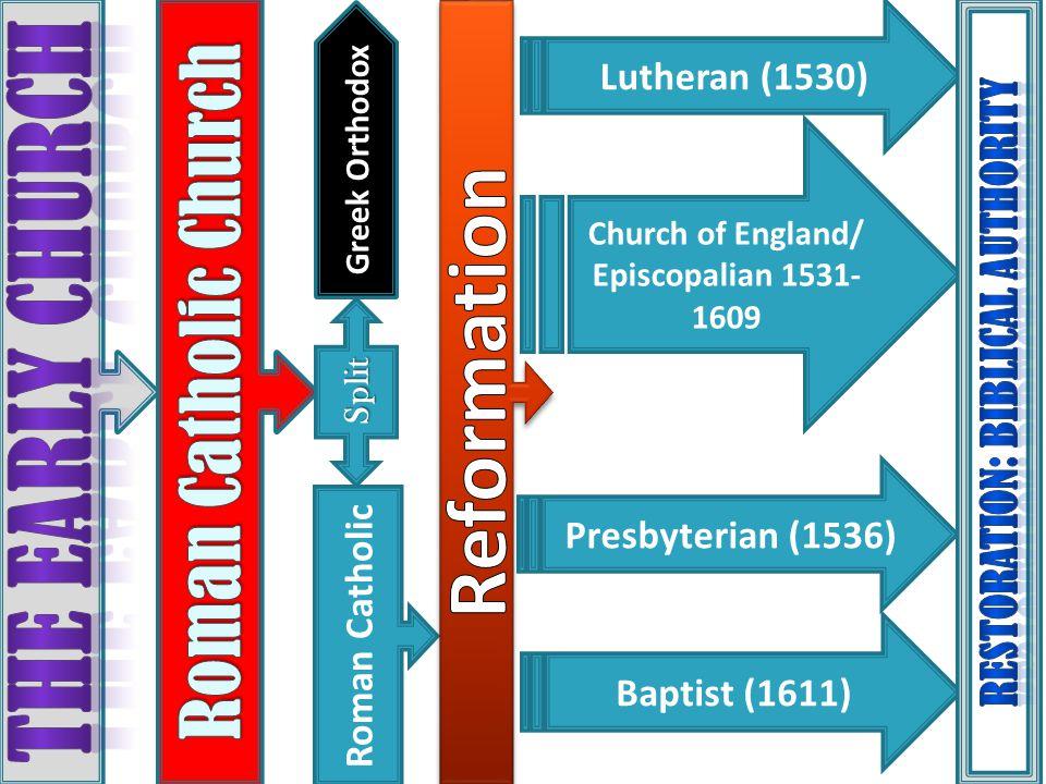 Split Greek Orthodox Roman Catholic Lutheran (1530) Church of England/ Episcopalian 1531- 1609 Presbyterian (1536) Baptist (1611)