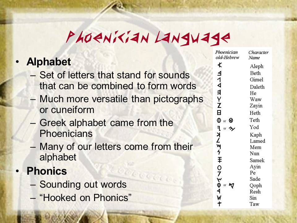 Phoenician Language Alphabet –Set of letters that stand for sounds that can be combined to form words –Much more versatile than pictographs or cuneifo