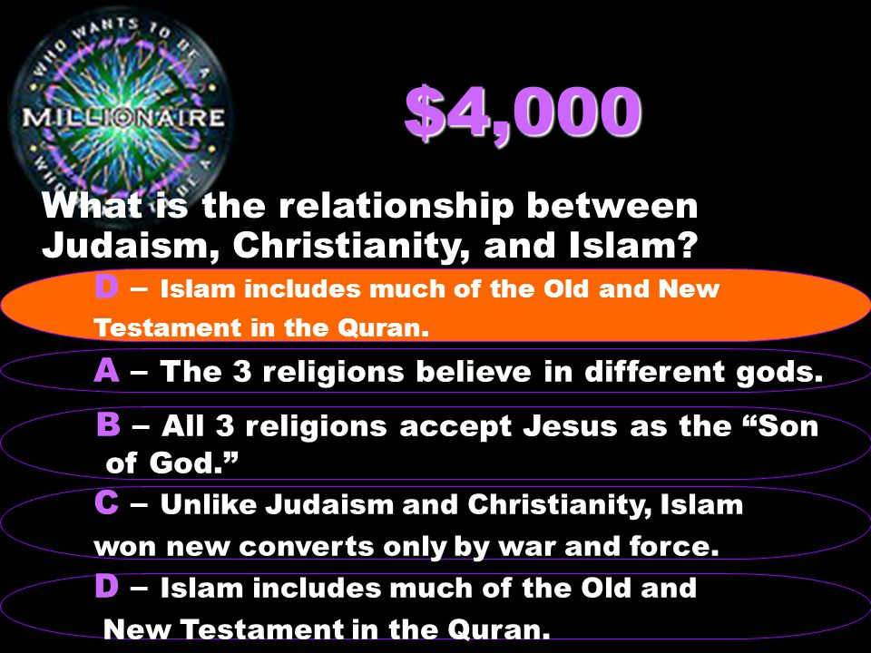 $4,000 What is the relationship between Judaism, Christianity, and Islam.