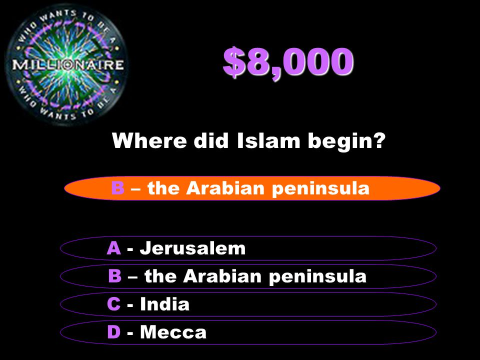 $8,000 Where did Islam begin.