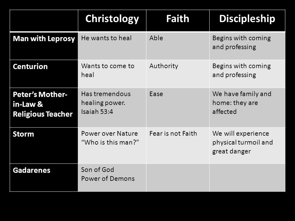 The Advent of Kingdom Kingdom is advancing – We see that in Acts: similarities of stories, accounts, movements Affects the disciples Chapters 8 & 9 will end with Jesus noting the workers are few…