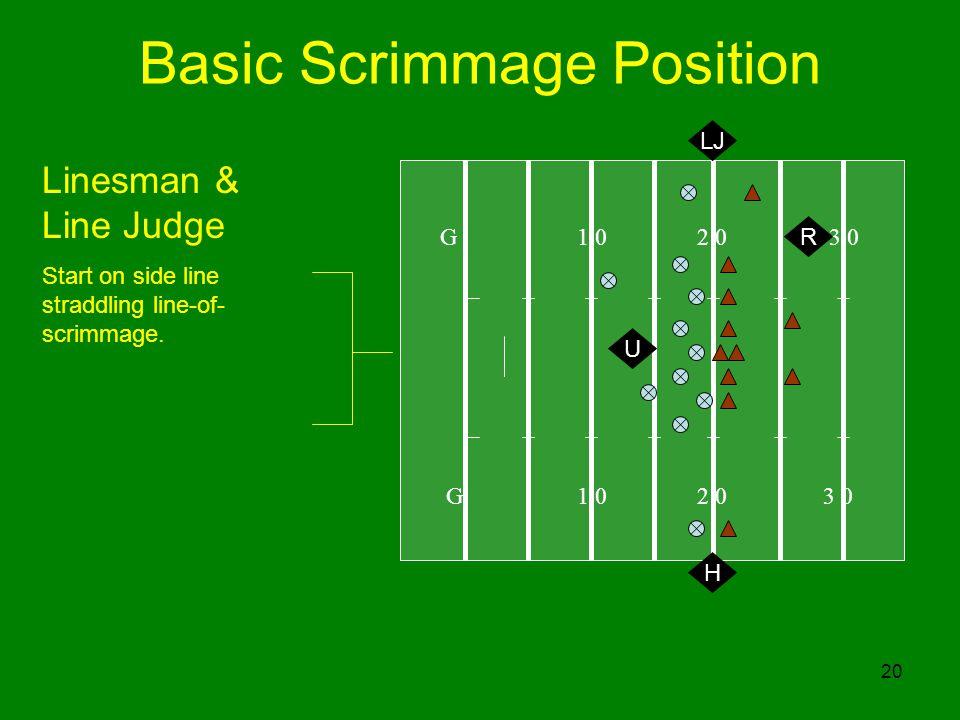 20 Basic Scrimmage Position G 1 0 2 0 3 0 R H U Linesman & Line Judge Start on side line straddling line-of- scrimmage. LJ