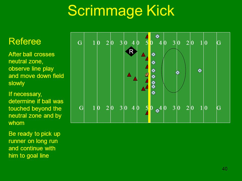 40 Scrimmage Kick G 1 0 2 0 3 0 4 0 5 0 4 0 3 0 2 0 1 0 G Referee After ball crosses neutral zone, observe line play and move down field slowly If necessary, determine if ball was touched beyond the neutral zone and by whom Be ready to pick up runner on long run and continue with him to goal line R