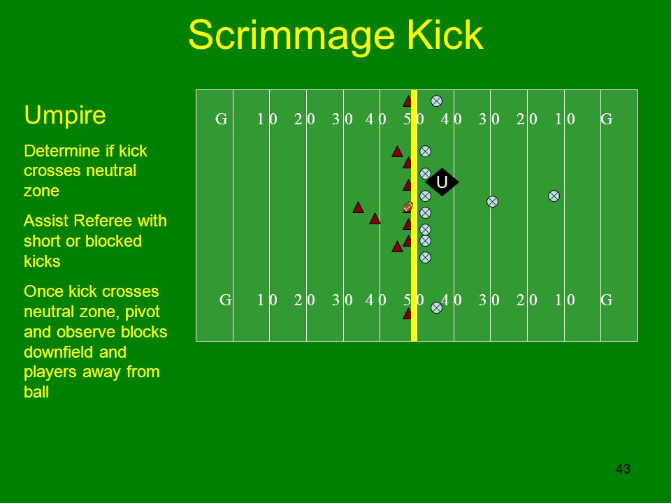 43 Scrimmage Kick G 1 0 2 0 3 0 4 0 5 0 4 0 3 0 2 0 1 0 G Umpire Determine if kick crosses neutral zone Assist Referee with short or blocked kicks Once kick crosses neutral zone, pivot and observe blocks downfield and players away from ball U