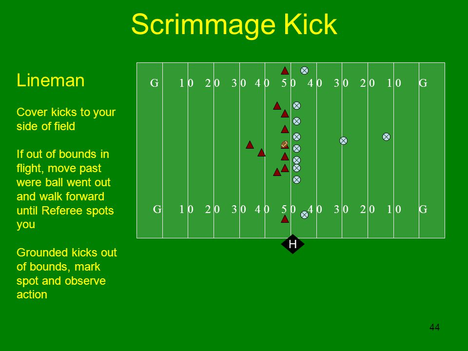 44 Scrimmage Kick G 1 0 2 0 3 0 4 0 5 0 4 0 3 0 2 0 1 0 G H Lineman Cover kicks to your side of field If out of bounds in flight, move past were ball went out and walk forward until Referee spots you Grounded kicks out of bounds, mark spot and observe action