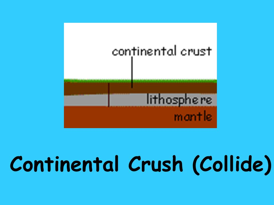 Continental Crush (Collide)