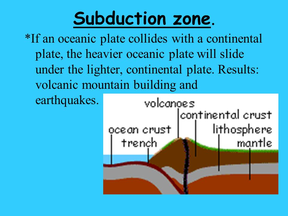 Subduction zone. *If an oceanic plate collides with a continental plate, the heavier oceanic plate will slide under the lighter, continental plate. Re