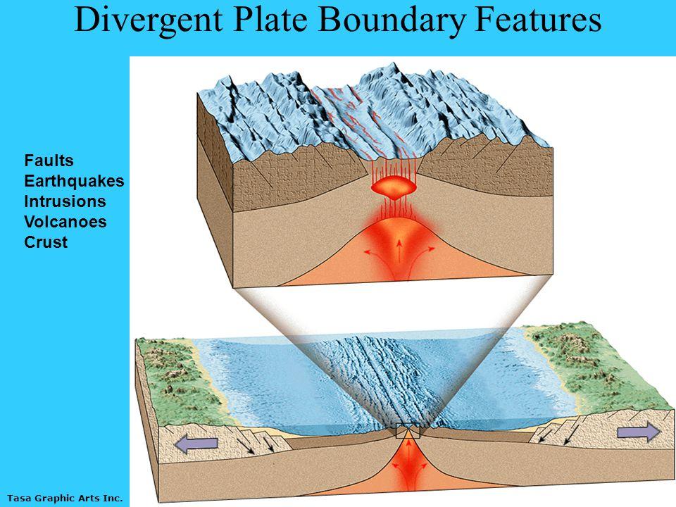 2.Faulta break in the earths crust.