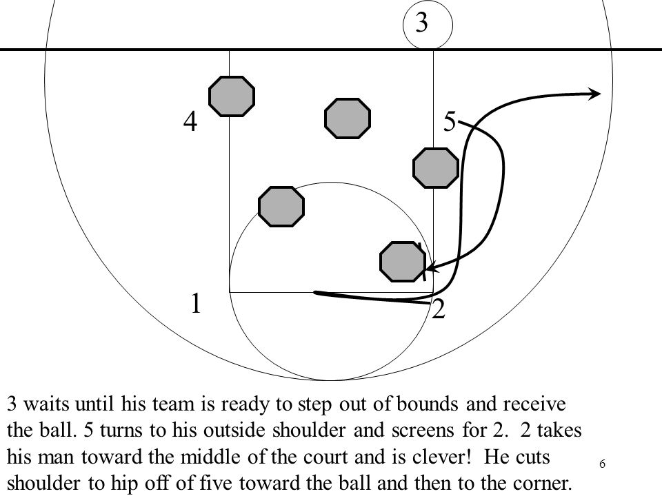 27 BULLDOG BASKETBALL STACK VS. 2-3 ZONE Out of Bounds Under the Basket Head Coach Joshua Kendrick