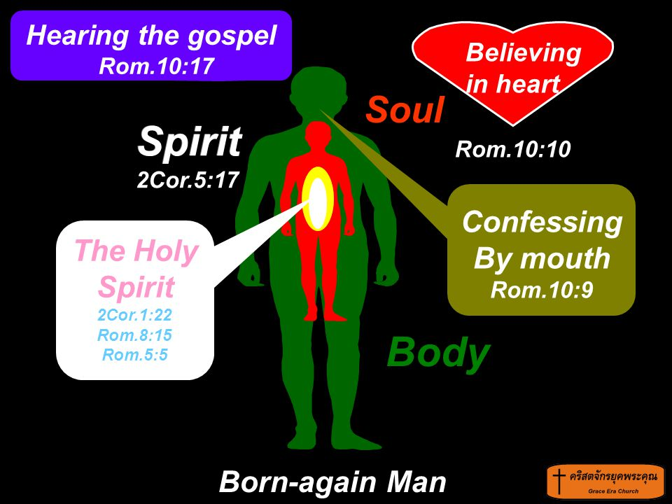 sinner Soul Spirit Hearing the gospel Rom.10:17 The Holy Spirit 2Cor.1:22 Rom.8:15 Rom.5:5 Believing in heart Rom.10:10 Confessing By mouth Rom.10:9 S