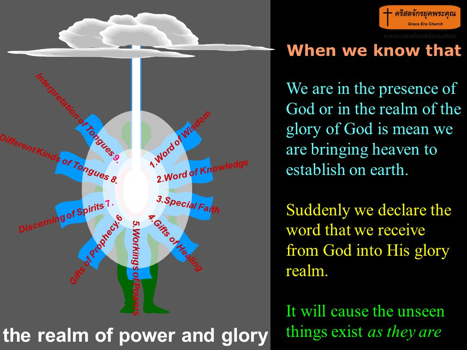 the realm of power and glory 1.Word of Wisdom 4.Gifts of Healing 3.Special Faith 5.Workings of Powers Gifts of Prophecy.6 Discerning of Spirits 7. Dif
