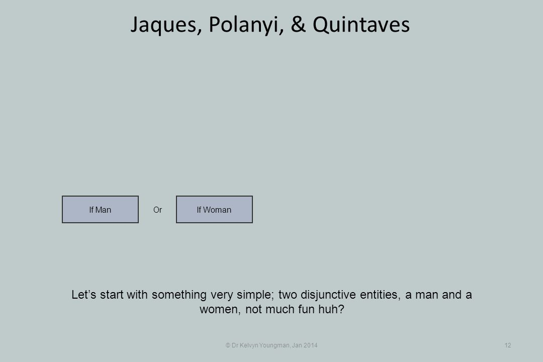 © Dr Kelvyn Youngman, Jan 201412 Jaques, Polanyi, & Quintaves Lets start with something very simple; two disjunctive entities, a man and a women, not much fun huh.
