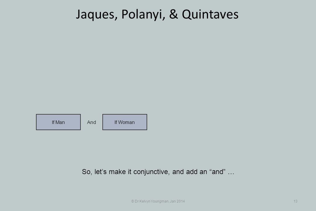 © Dr Kelvyn Youngman, Jan 201413 Jaques, Polanyi, & Quintaves So, lets make it conjunctive, and add an and … If WomanIf Man And