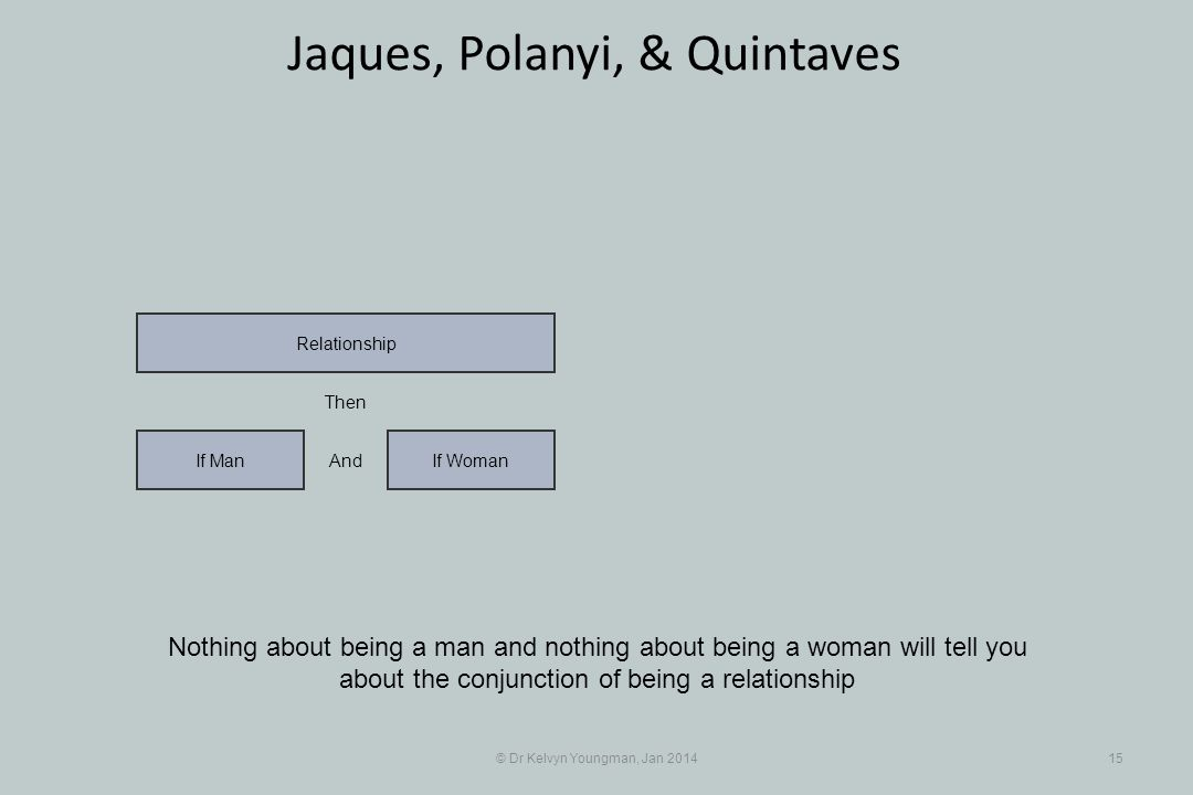 © Dr Kelvyn Youngman, Jan 201415 Jaques, Polanyi, & Quintaves Nothing about being a man and nothing about being a woman will tell you about the conjun