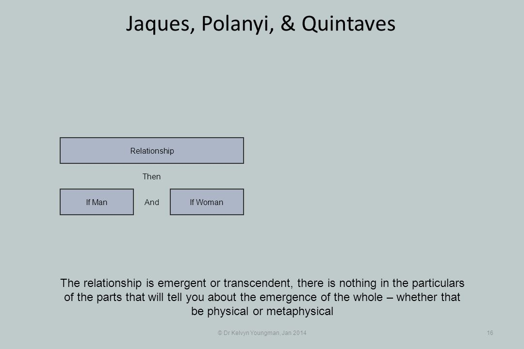 © Dr Kelvyn Youngman, Jan 201416 Jaques, Polanyi, & Quintaves The relationship is emergent or transcendent, there is nothing in the particulars of the