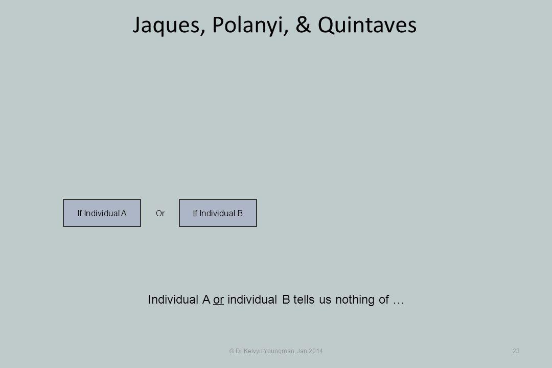 © Dr Kelvyn Youngman, Jan 201423 Jaques, Polanyi, & Quintaves Individual A or individual B tells us nothing of … If Individual BIf Individual A Or