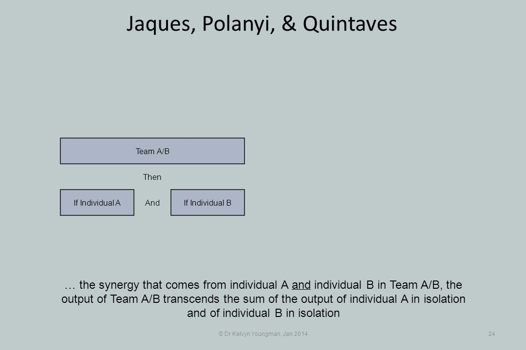© Dr Kelvyn Youngman, Jan 201424 Jaques, Polanyi, & Quintaves … the synergy that comes from individual A and individual B in Team A/B, the output of Team A/B transcends the sum of the output of individual A in isolation and of individual B in isolation If Individual BIf Individual A Team A/B And Then