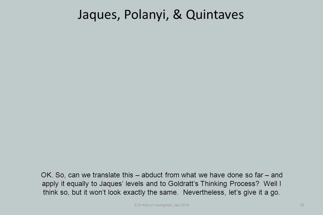 © Dr Kelvyn Youngman, Jan 201438 Jaques, Polanyi, & Quintaves OK.