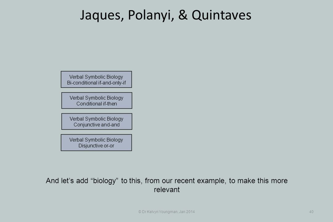 © Dr Kelvyn Youngman, Jan 201440 Jaques, Polanyi, & Quintaves And lets add biology to this, from our recent example, to make this more relevant Verbal