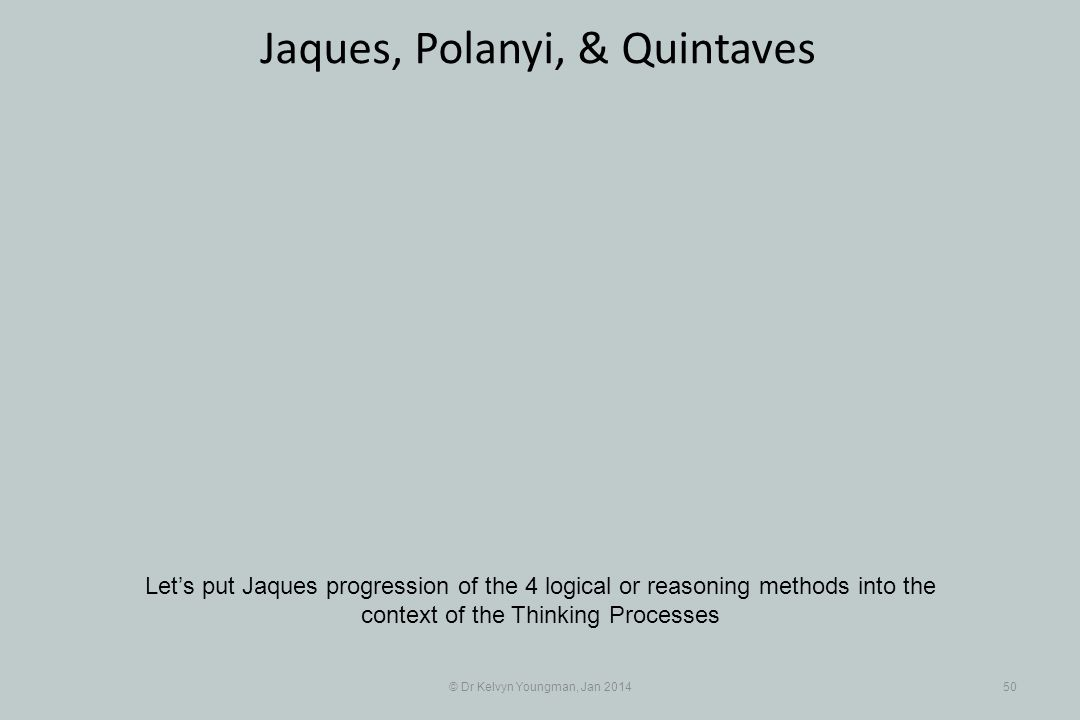 © Dr Kelvyn Youngman, Jan 201450 Jaques, Polanyi, & Quintaves Lets put Jaques progression of the 4 logical or reasoning methods into the context of th