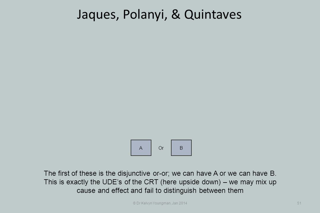 © Dr Kelvyn Youngman, Jan 201451 Jaques, Polanyi, & Quintaves The first of these is the disjunctive or-or; we can have A or we can have B.