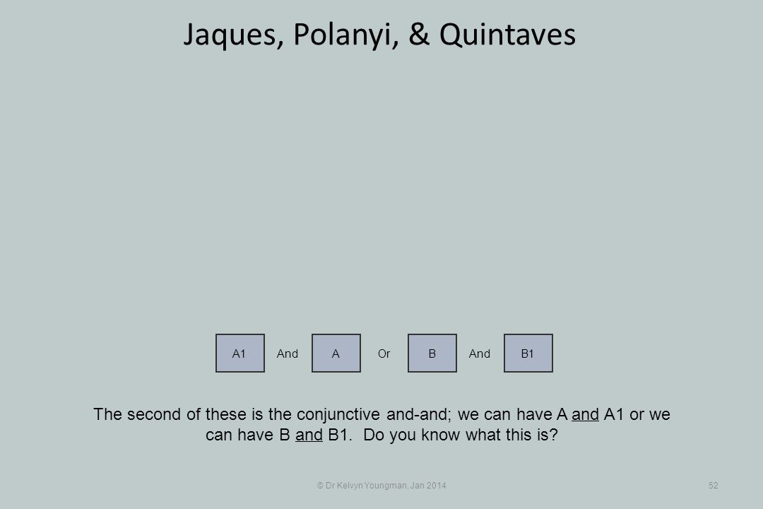 © Dr Kelvyn Youngman, Jan 201452 Jaques, Polanyi, & Quintaves The second of these is the conjunctive and-and; we can have A and A1 or we can have B and B1.
