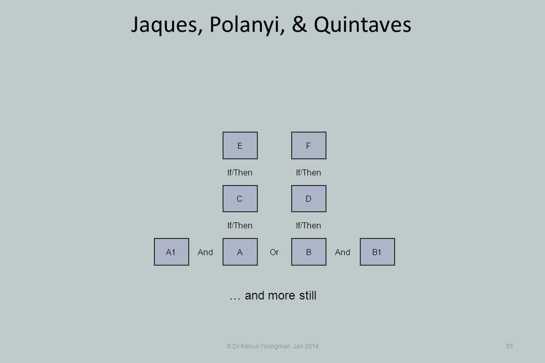 © Dr Kelvyn Youngman, Jan 201455 Jaques, Polanyi, & Quintaves … and more still And A1 Or A And BB1 If/Then DC FE