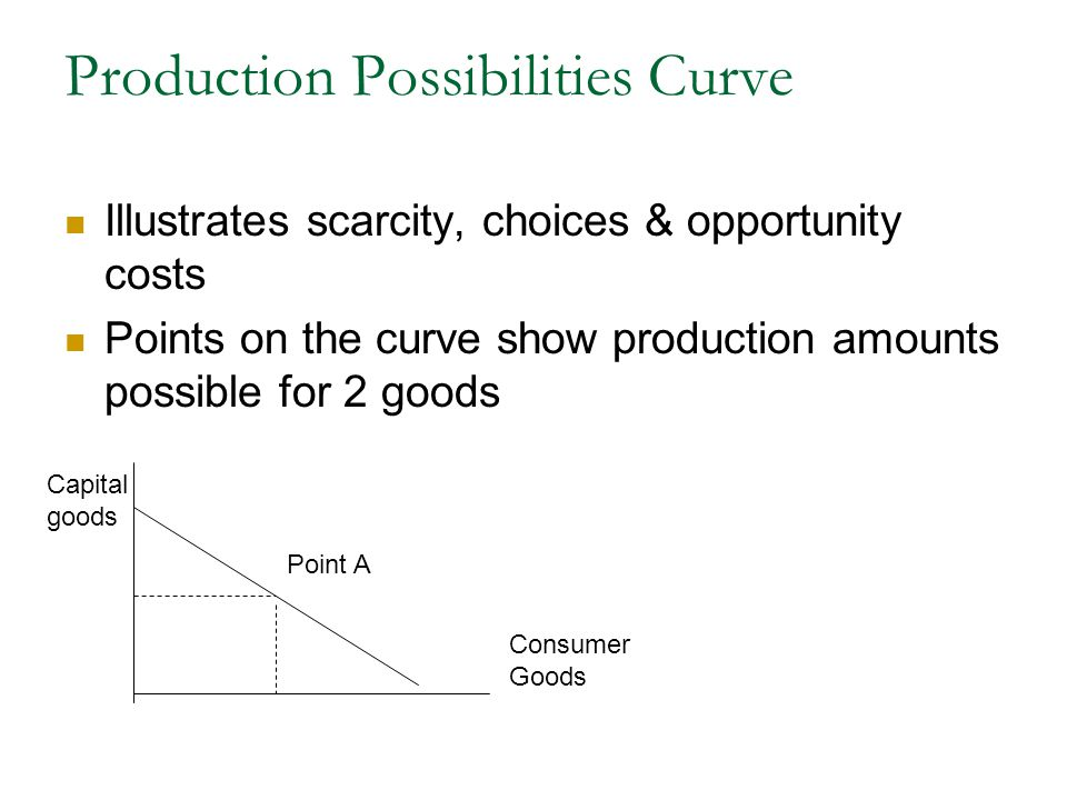Production Possibilities Curve Shows: Opportunity Cost: More pizzas means less robots Unempolyment / Inefficiency: Inside the curve Efficiency: On the curve Economic Growth: Curve shifts to the right