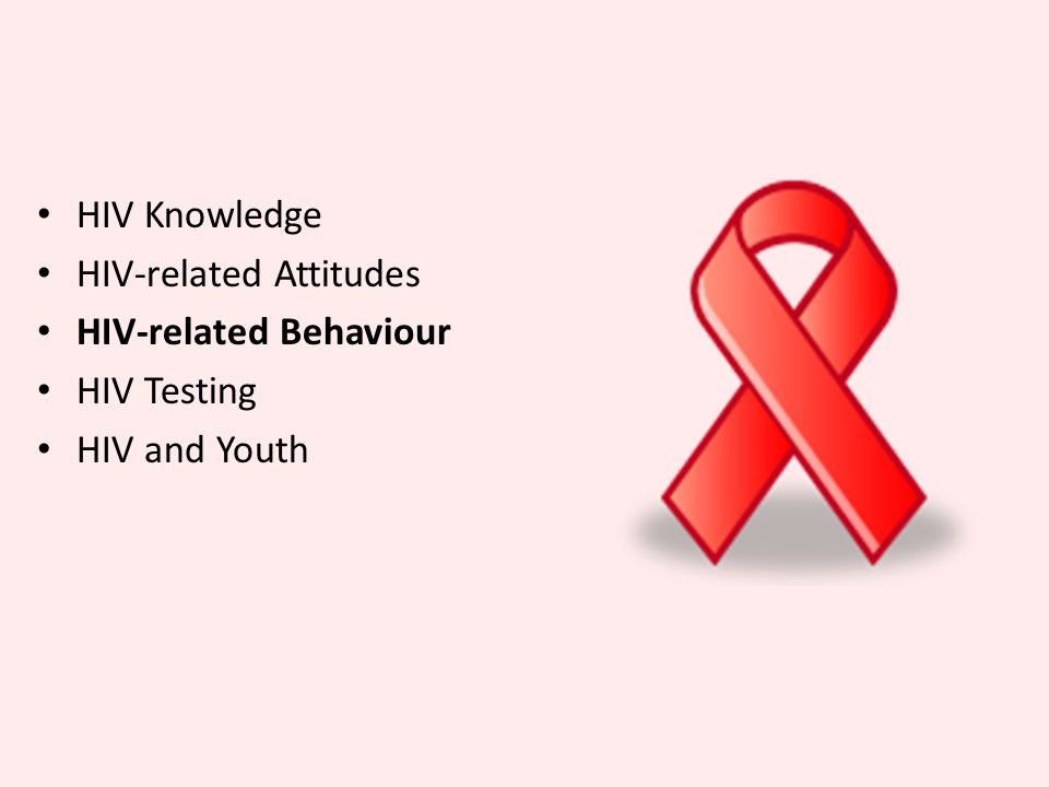 HIV Knowledge HIV-related Attitudes HIV-related Behaviour HIV Testing HIV and Youth